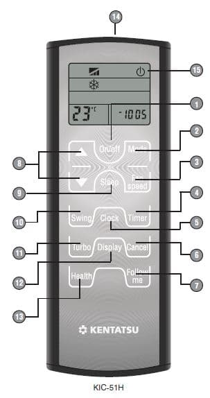 Пульт kic-51h инструкция